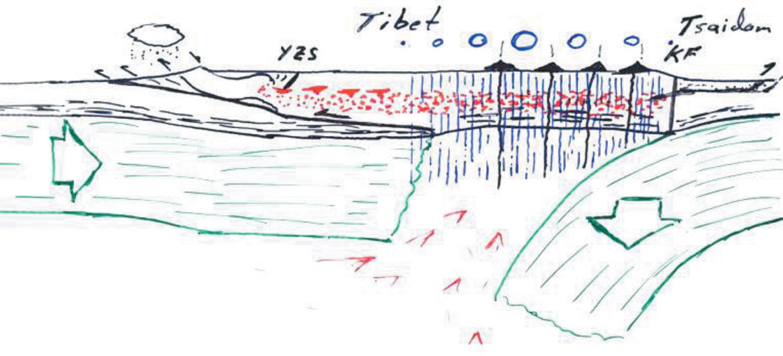 Geophysics On The Roof Of The World Cseg Recorder