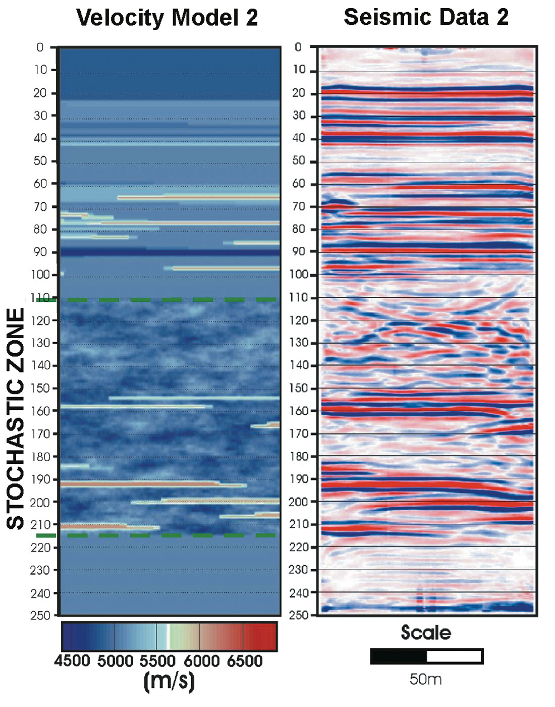 Oil reservoir characterization using ensemble data assimilation