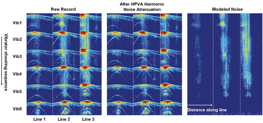 Seismic vibrator geometric pics 784