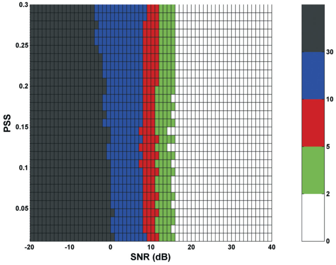 Gaussian-beam polarization-based location methods using S-waves for
