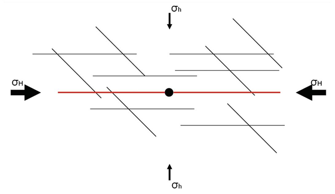 Geomechanics: Bridging the Gap from Geophysics to