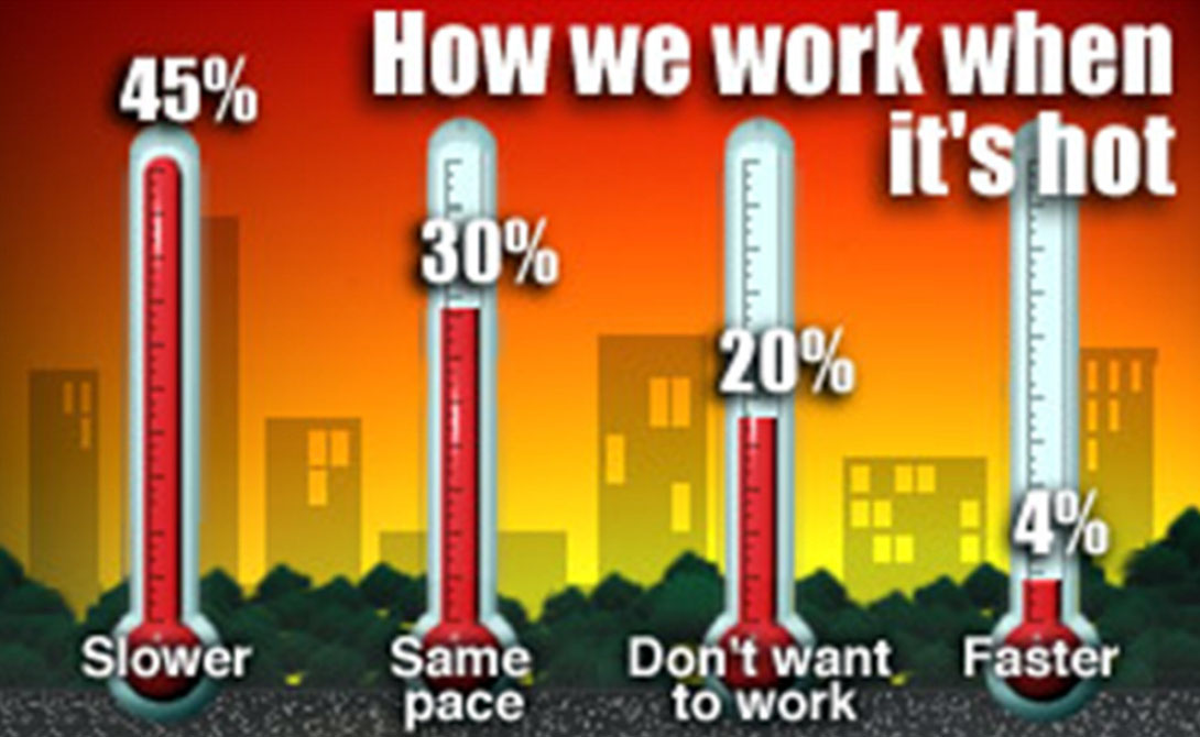 Temperature versus political transparency: Does heat ...