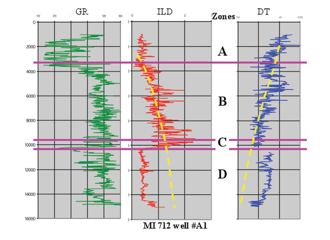 Reservoir vs. Seal Pressure Gradients: Perception and Pitfalls Based ...