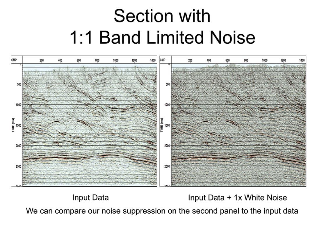 White Noise Suppression in the Time Domain | Nov  2012 | CSEG RECORDER
