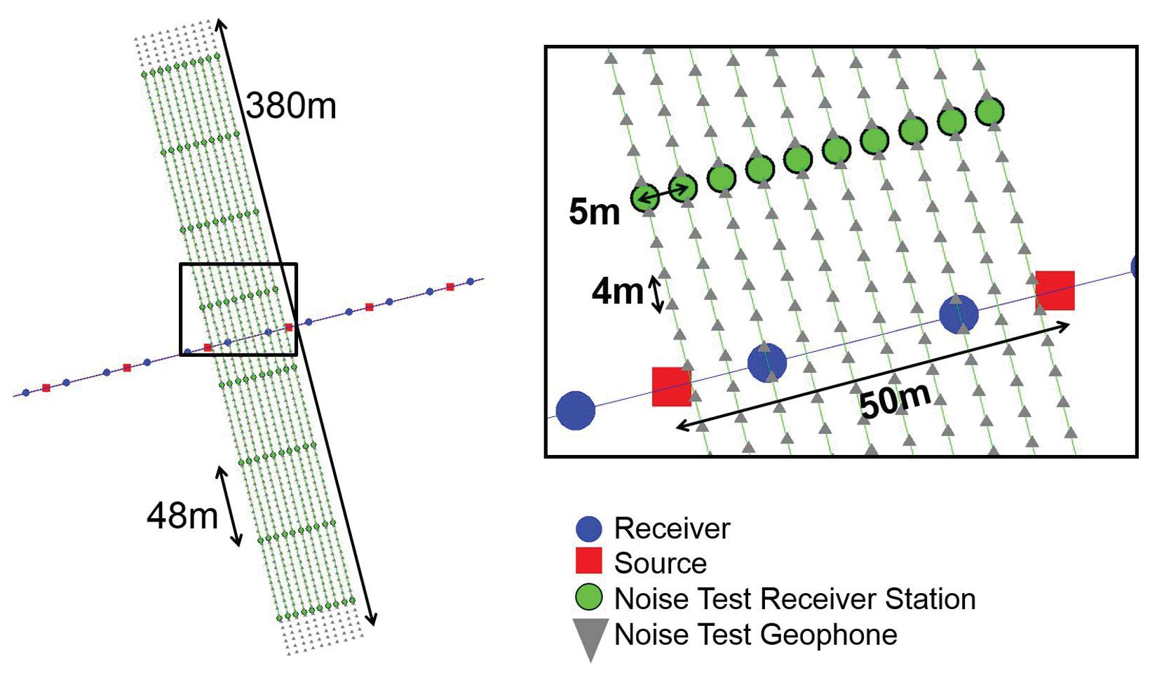 Seismic vibrator geometric pics 536