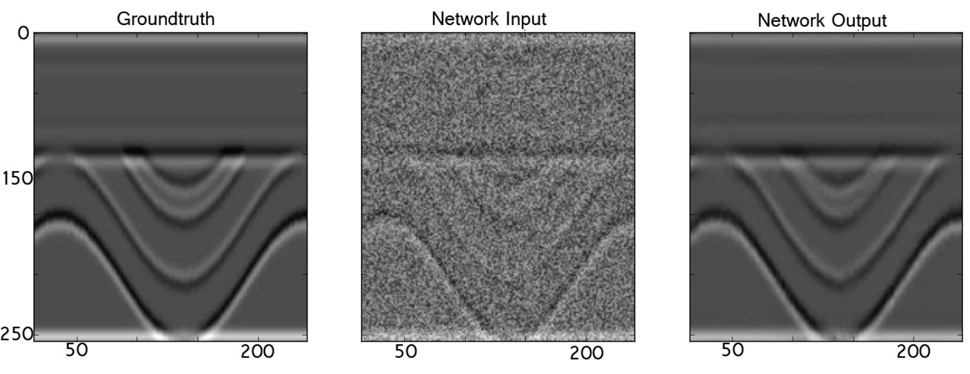 Denoising Seismic Records with Image Translation Networks
