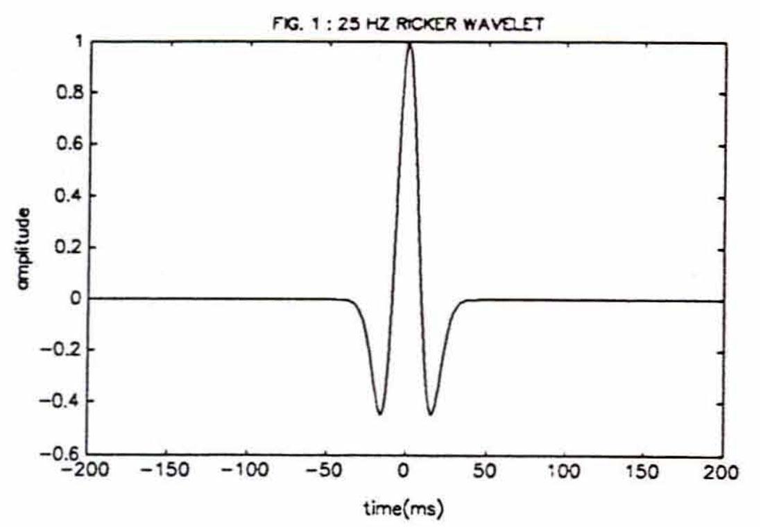 Wavelet Matlab Code