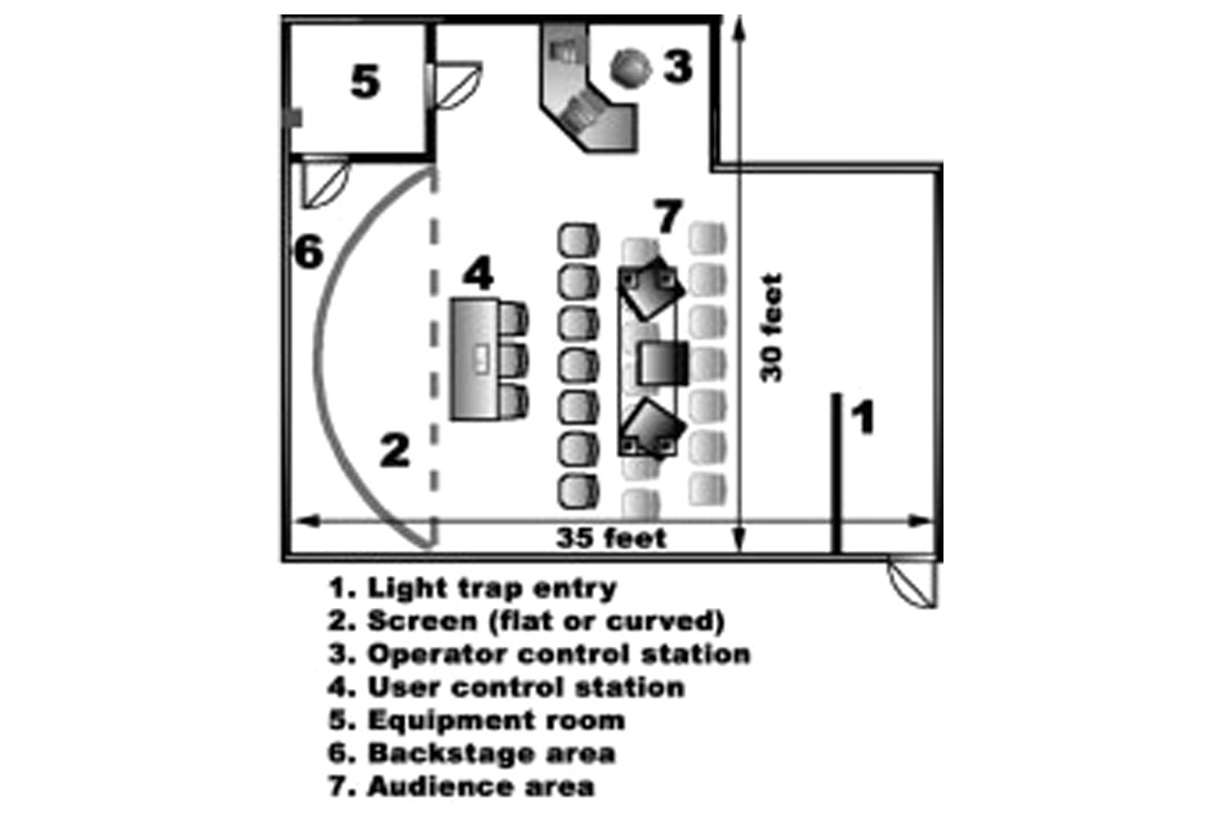 a typical large scale visualization facility floor plan