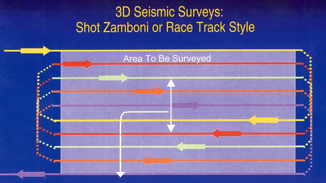 Seismic Exploration Off Canada U2019s East Coast