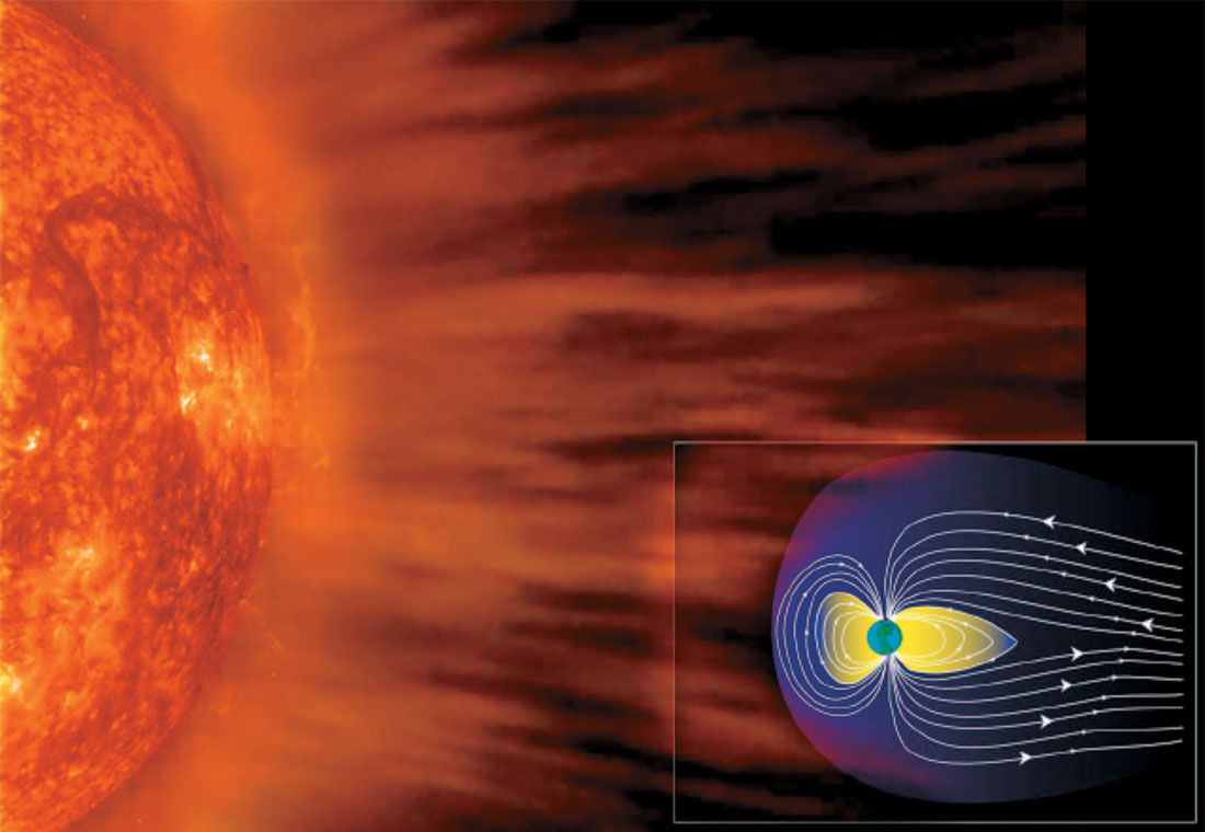 The Space Environment And Its Impact On Human Activity Cseg Recorder Solar Wind Diagram Control Fig 02 Figure 2