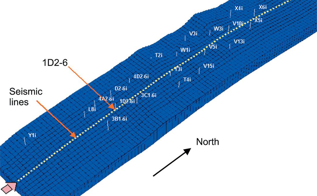 Reservoir simulation thesis
