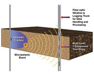 Gas ikoku engineering natural reservoir pdf