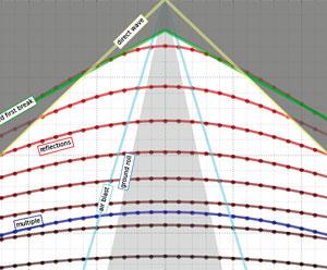 Programming a Seismic Program | CSEG RECORDER